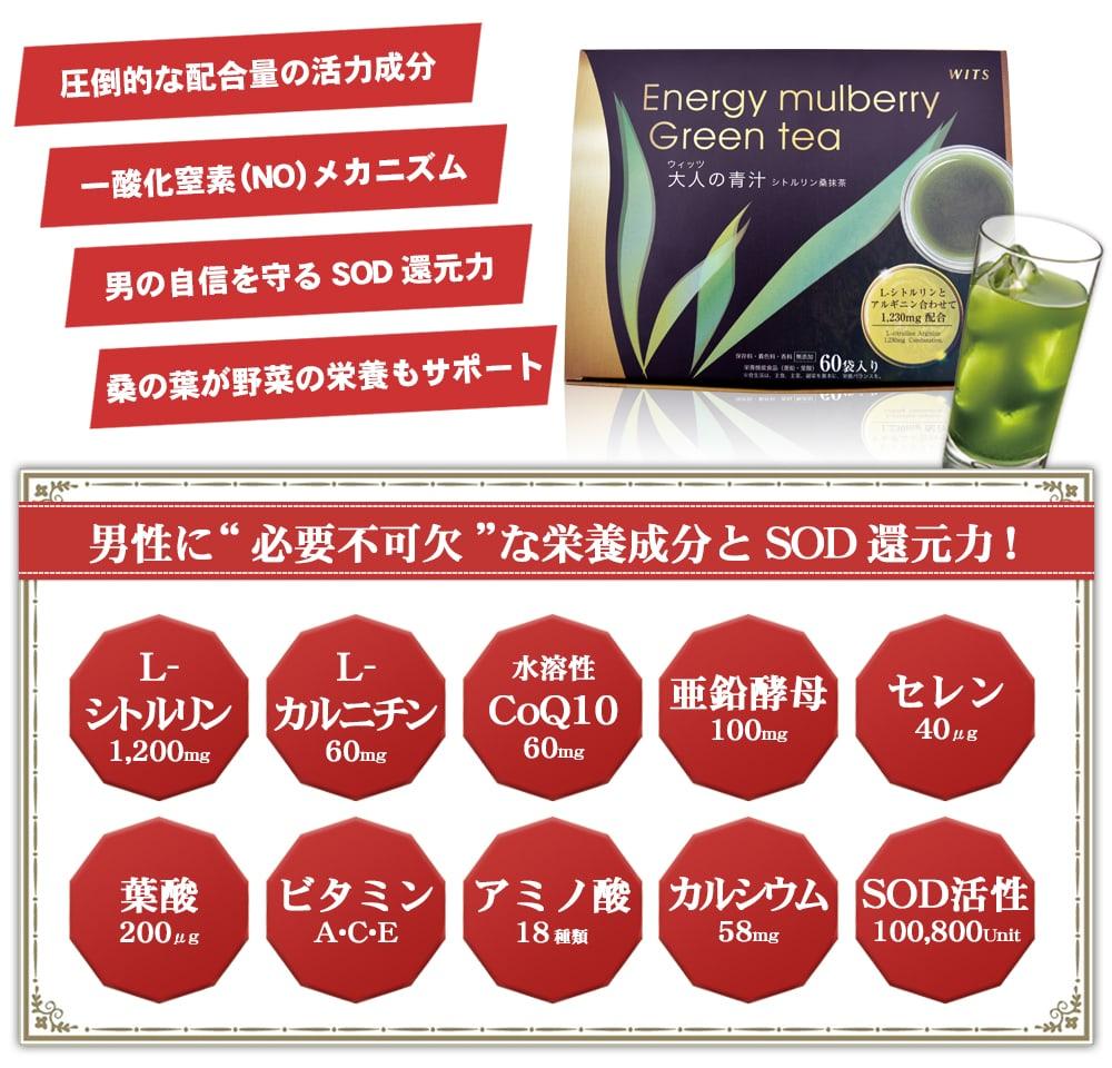 圧倒的な配合量の活力成分、一酸化窒素(NO)メカニズム、男の自信を守るSOD還元力、桑の葉が野菜の栄養もサポート!男性に必要不可欠な栄養成分とSOD還元力を実現!